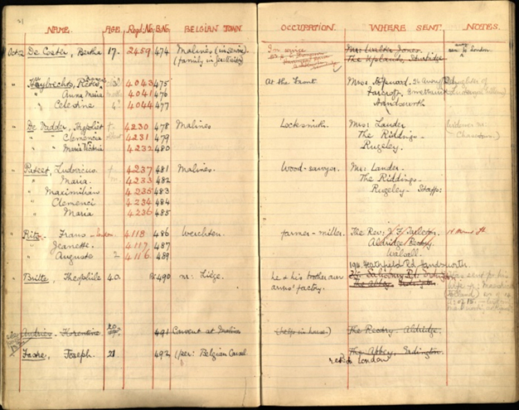 Belgian Refugee Register, War Refugees' Fund (Birmingham and District), 1914-1919 [Birmingham Archives and Heritage Service: MS652/6]